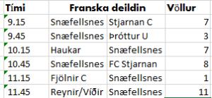 7.fl kk Frakkland